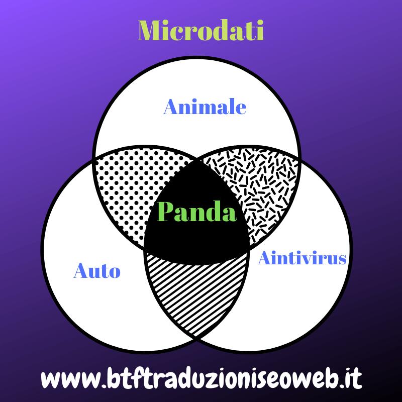 microdati